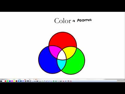 Optics 1: Light, EM Spectrum, Color, Reflection