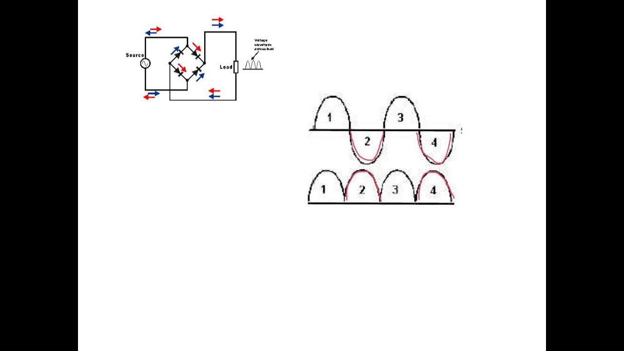 rectifier circuit gcse physics