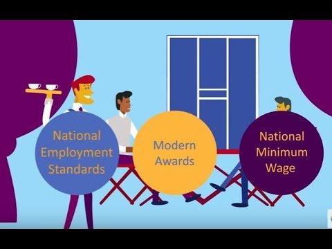 What is the Fair Work Act?   Australia Legislation
