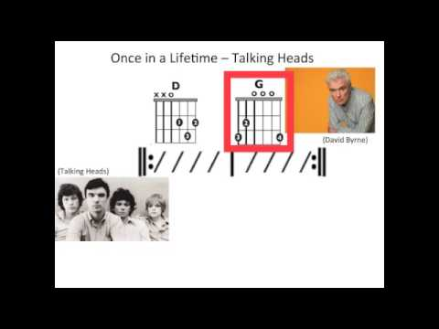 Once In A Lifetime Moving Chord Chart Youtube