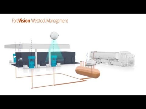 Orpak's ForeVision Wetstock Management