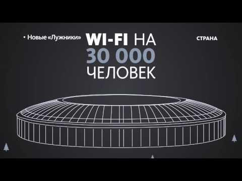 Стадион Лужники  Технологии  Телеканал Страна
