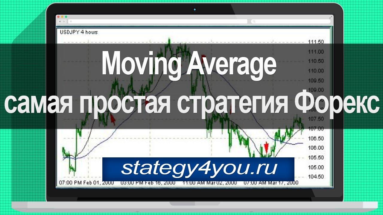 Стратегия форекс на moving average как играть новичку на форекс