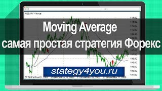 Moving Average -- самая простая стратегия Форекс