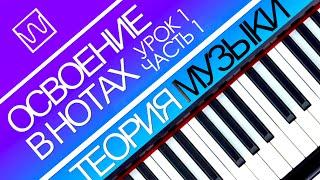 Теория музыки. Урок 1 часть 1. Ноты, midi клавиатура, пианоролл