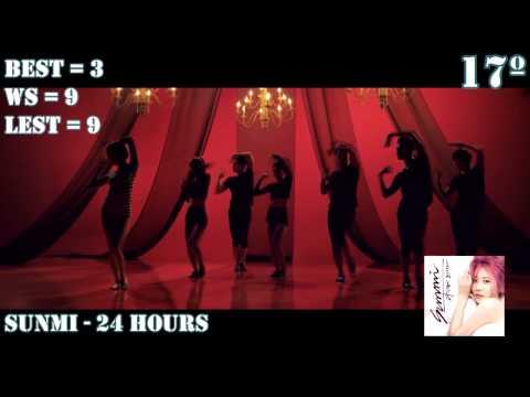 Top 30 Kpop Chart World (3º Week of October) 2013