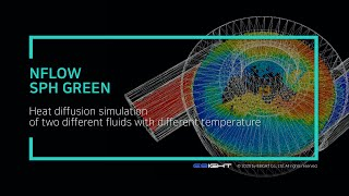 NFLOW SPH Heat diffusion simulation of two different fluids with different temperature