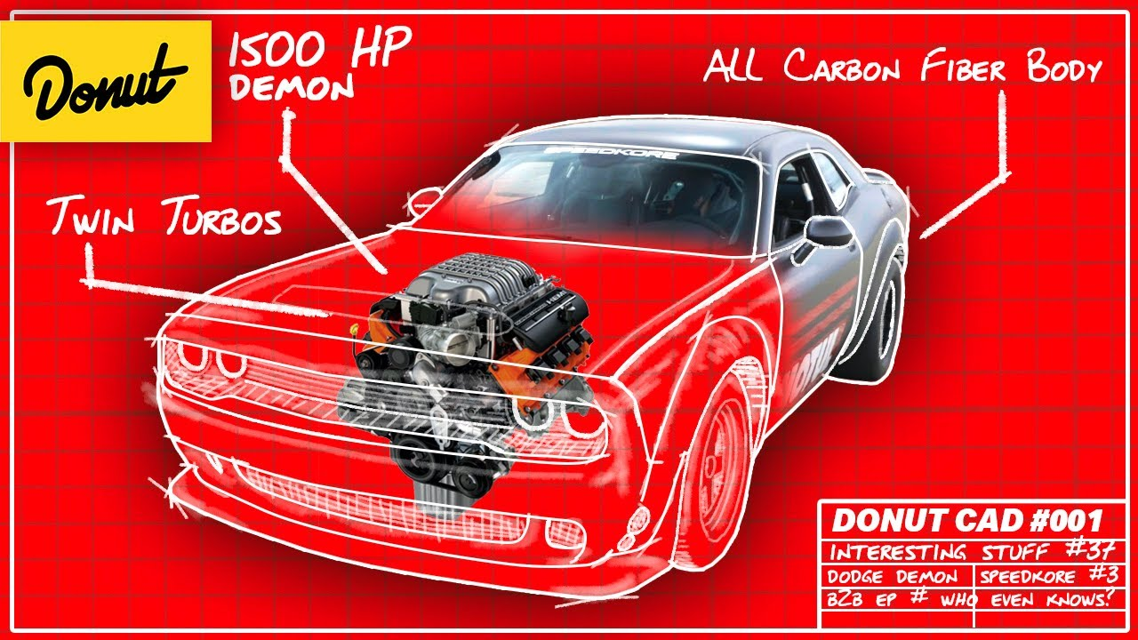 Speedkore's carbon-fiber-bodied Dodge Demon for sale on Bring a ...
