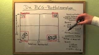 die bcg portfolioanalyse teil 2 full