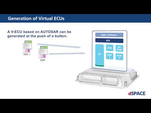 Virtual Validation - Generation of Virtual ECUs