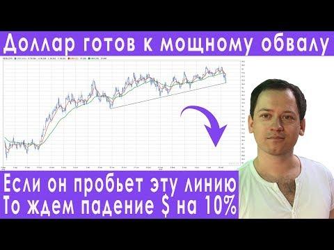 Когда рухнет доллар США скоро уже на этой неделе прогноз курса доллара евро рубля акций на июль 2019