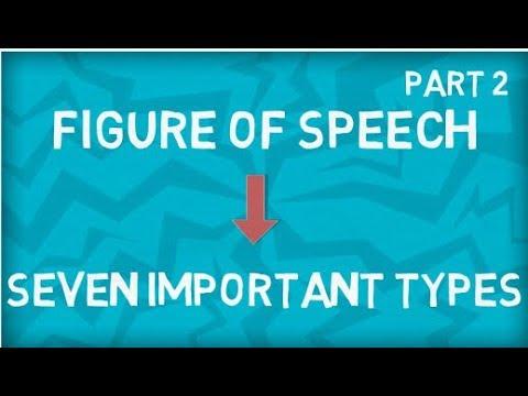 Figure Of Speech   Types Of Figure Of Speech   Examples Of Figure Of Speech