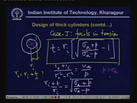 Lecture - 37 Design of Cylinders & Pressure Vessels - II