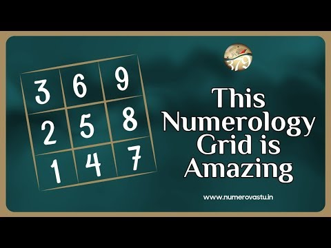 Personality Analysis With Birth Date   Numero Grid Analysis   New Research In Numerology  