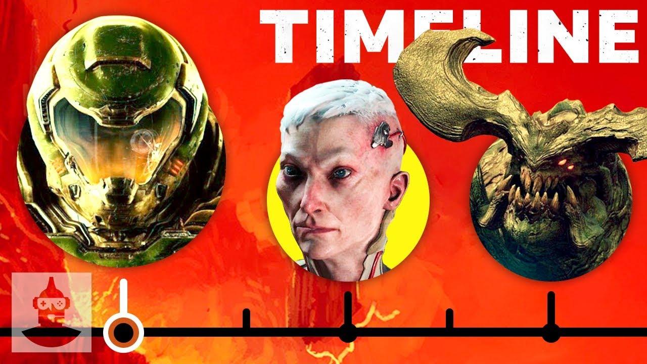 Download The Complete Doom Timeline - From Doom to Doom Eternal