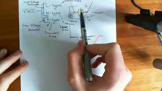 Voltage Gated Calcium Channels Part 1