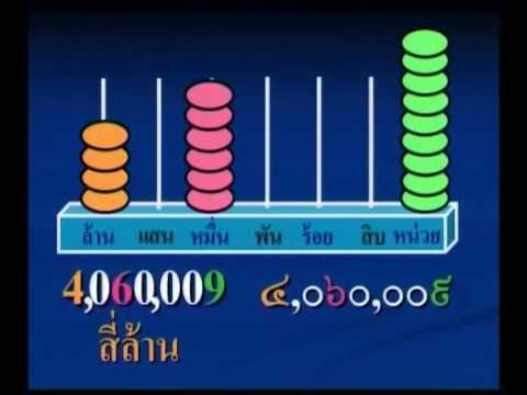 009 540520 P4maa C mathematicsp4 คณิตศาสตร์ป 4