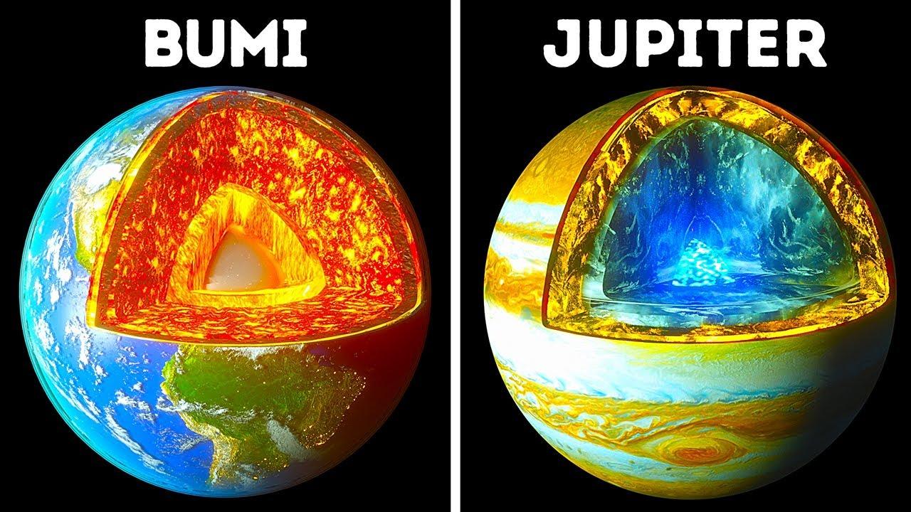 Planet-Planet di Tata Surya, Ditinjau dari Dalam