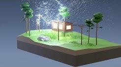 Maakaapeloinnin vaikutukset Carunan sähköverkossa