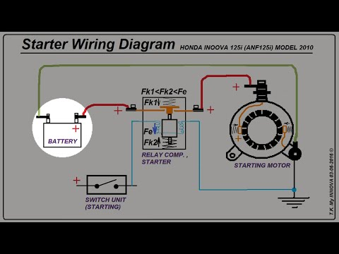 [ZTBE_9966]  Electric starter - Wiring diagram issues | HONDA INNOVA GARAGE | ANF125 |  WAVE | 2010 - YouTube | Wiring Diagram Of Motorcycle Honda Xrm 125 |  | YouTube