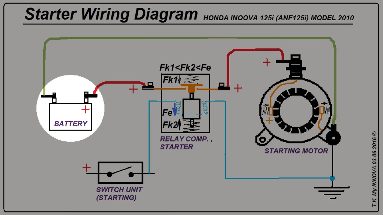 electric starter - wiring diagram issues | honda innova garage | anf125 |  wave | 2010 - youtube  youtube