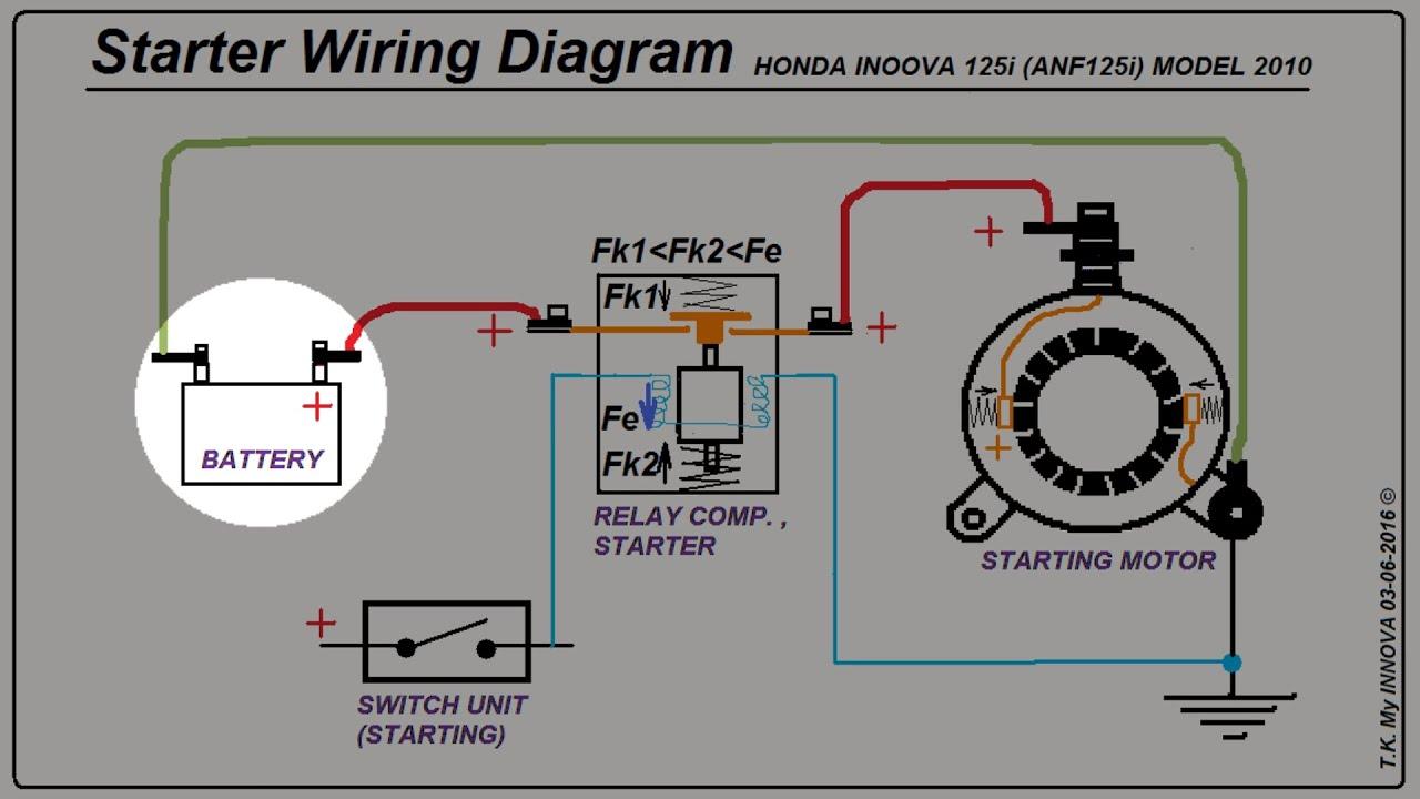 Electrical Wiring Honda Wave 100 Wiring Diagram