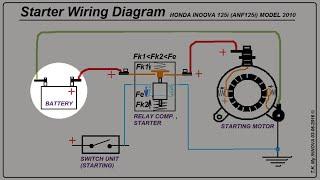 Electric starter - Wiring diagram issues | HONDA INNOVA GARAGE | ANF125 |  WAVE | 2010 - YouTube