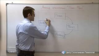 видео Аналитика продаж. Как превратить лидов в сделки за три шага