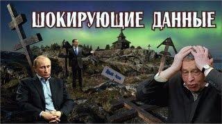 США готовит убийственные санкции против России