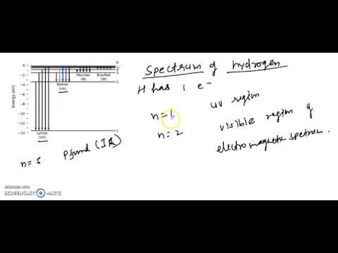 TGES Chemistry Spectrum of Hydrogen