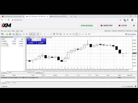 Australian can trade at xm forex