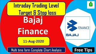 Bajaj Finance Share Price Target 11th Aug Bajaj Finance share news   Bajaj Finance Stock today