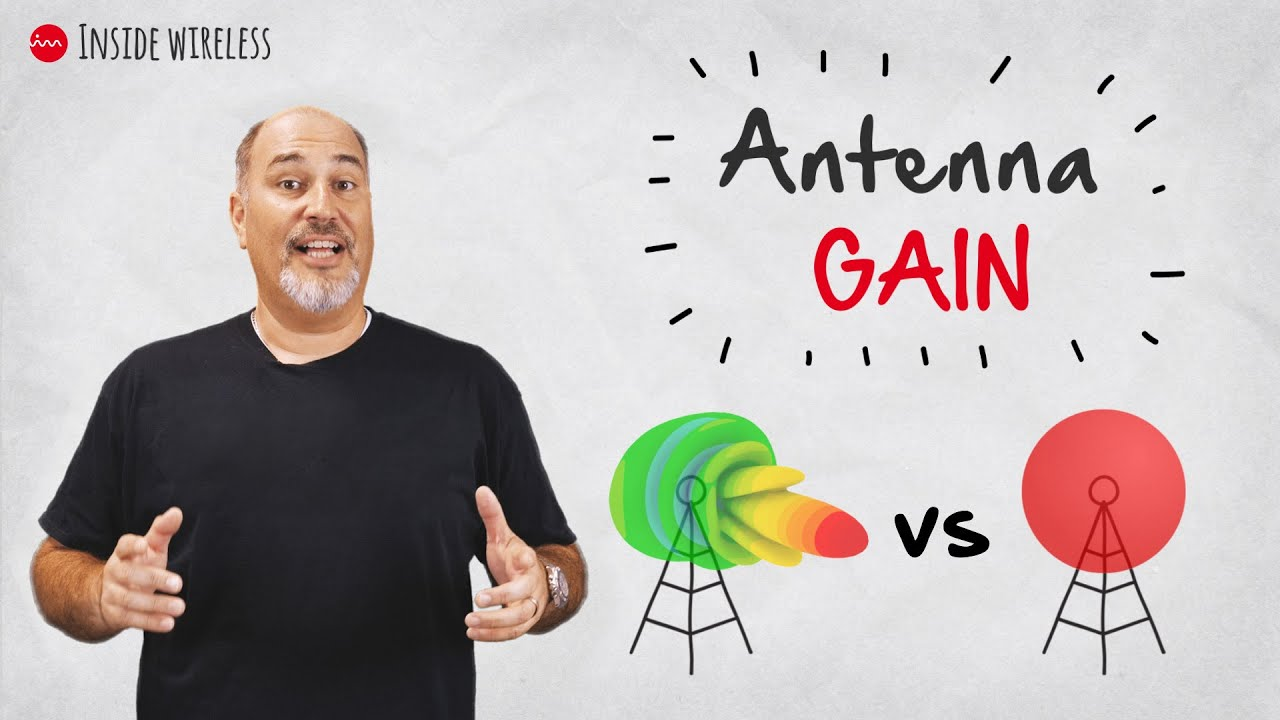 Download Inside Wireless: Antenna Gain