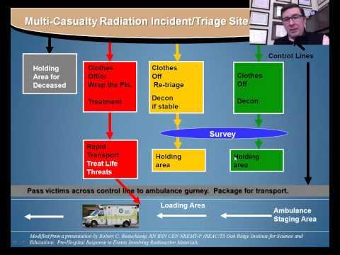 EMS Medicine Live: February 2015 - Radiological Emergencies