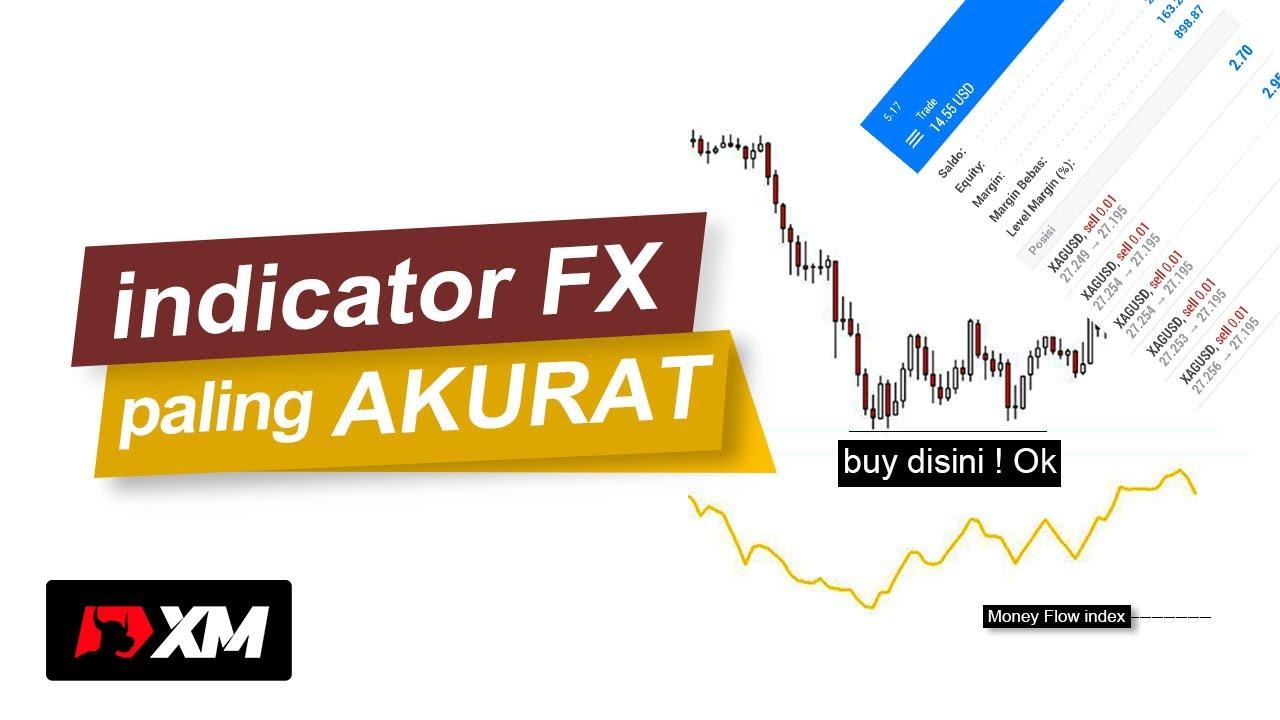 Money Flow Index (MFI) Indikator Forex paling AKURAT ...
