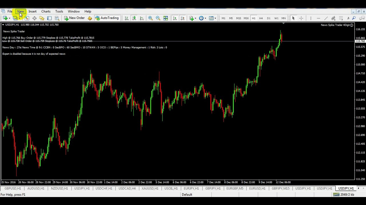 Trade forex news spikes