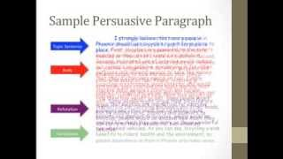 Persuading others is one of the most important -- and common functions writing. in this presentation, we'll look at steps involved writing a per...