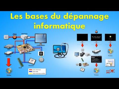 Les Bases Du Dépannage Informatique