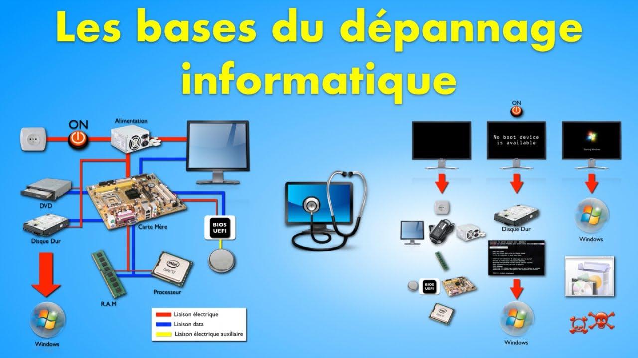 Cours Depannage Informatique Pdf