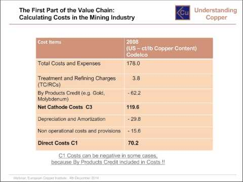 The Value Chain of Copper – from Mine to Application