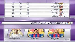 جدول ترتيب الدوري الإسباني + ترتيب الهدافين بعد فوز برشلونة على ريال مدريد 3-2