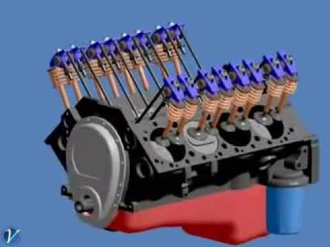 Chevy V8 Engine Animation - YouTube: engine moving diagram at sanghur.org