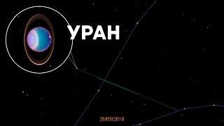 Видимый путь Урана на небе в 2017-2018 годах(, 2017-05-14T13:25:47.000Z)