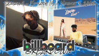 Baixar Billboard BREAKDOWN - Hot 100 - March 3, 2018