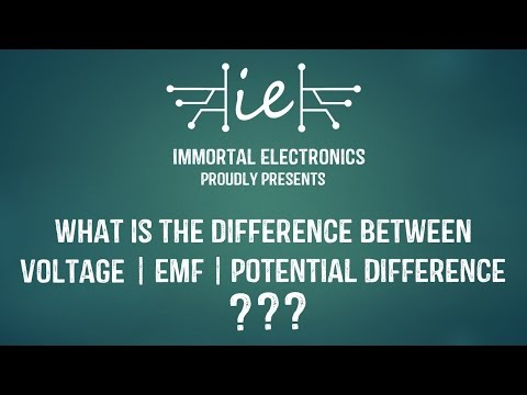 Difference Between Voltage, EMF, Potential Difference | Video Tutorial