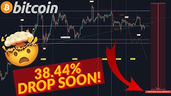 BREAKING!!! BITCOIN PRICE $6300 UNTIL AUGUST?!!! BTC ORDER BOOK  HEAT MAP EXPLAINED!!!!