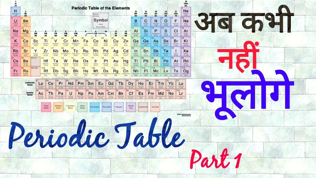 How to memorise periodic table easily image collections periodic how to memorise the periodic table choice image periodic table tricks to memorize periodic table youtube gamestrikefo Gallery
