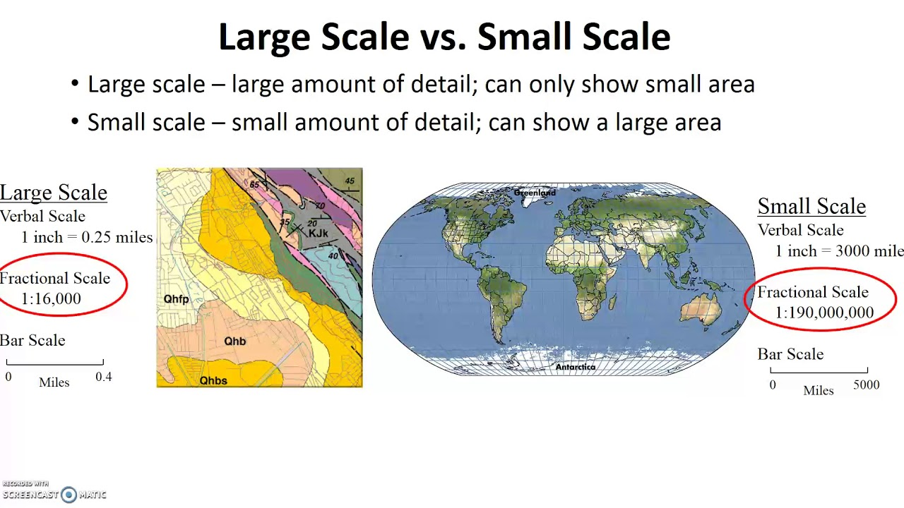 how to read a map scale