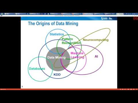Data Mining  - An Introduction