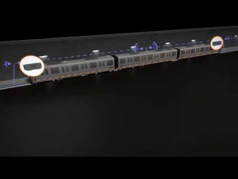 ACKSYS - Gigabit based mobility suite for train to wayside communications
